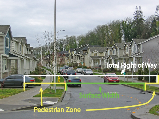 pedestrian zone visual