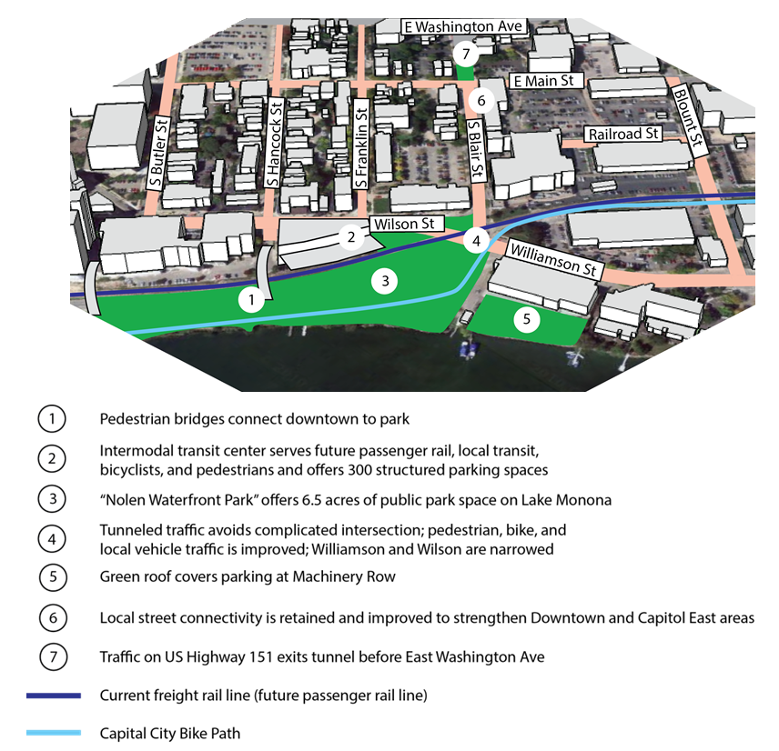 detailed illustration of the important features of the proposal