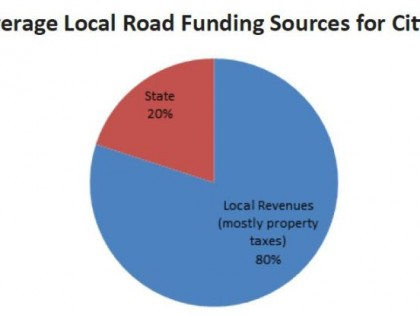#4 of 10 Reasons WISDOT Budget Needs to Change