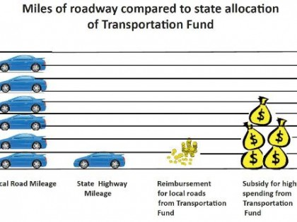 #3 of 10 Reasons WISDOT Budget Needs to Change