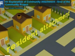 An Explanation of Community Attachment – Soul of the Community Project