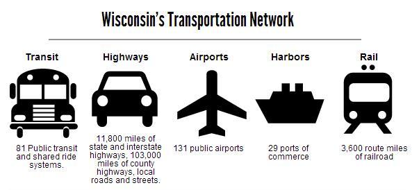 wi_transportation