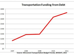 """How the state borrowed a billion dollars to """"cut"""" your taxes"""