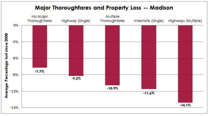 major_thorough_prop_loss_madison1