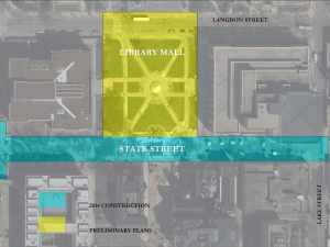 8 Great Placemaking Ideas for the State Street Mall Renovation – Introduction to the Series