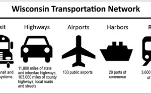 Wisconsin's Transportation System in Crisis