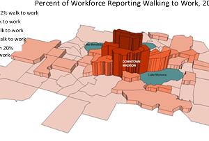 Understanding Changes in Walking and Biking in America's Cities